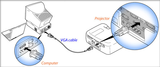 VGA connections
